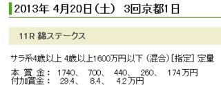 錦ステークス